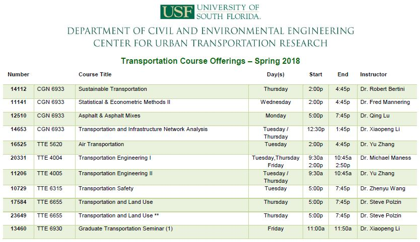 Spring 2018 Transportation Course Offerings